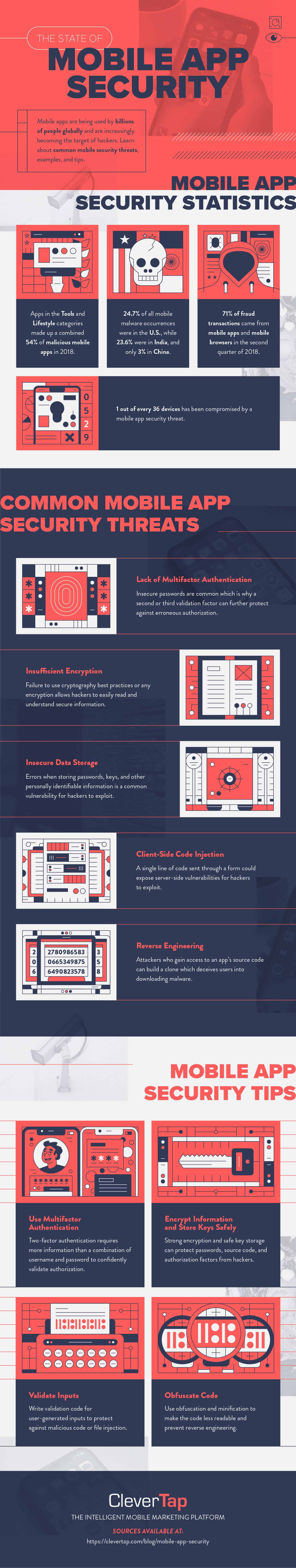 how-hackers-attack-mobile-apps infographic