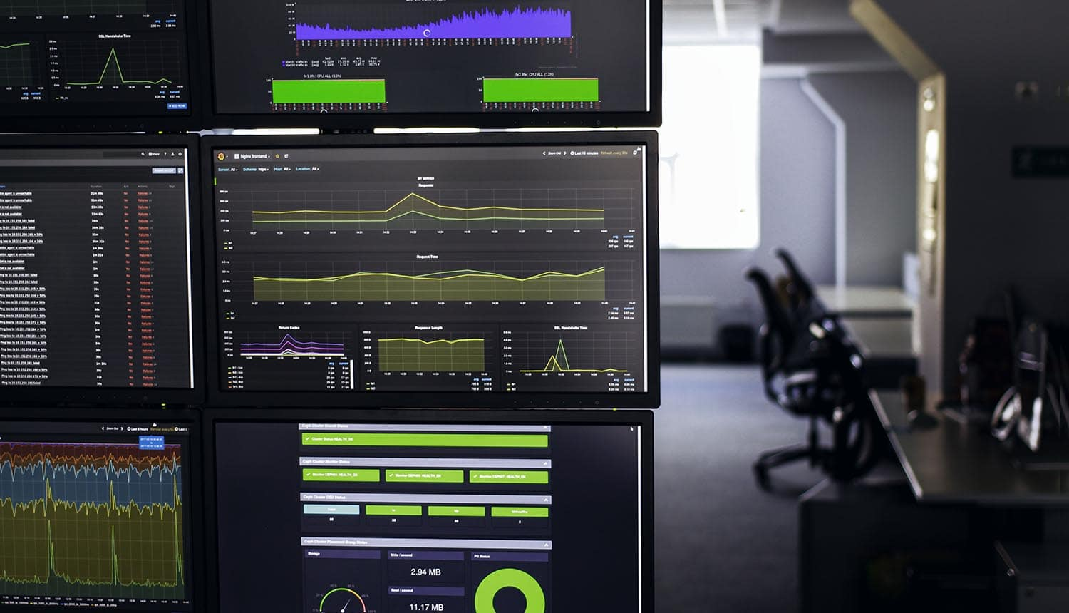 Dashboards in command center showing the five questions which could be used to re-evaluate your MSSP