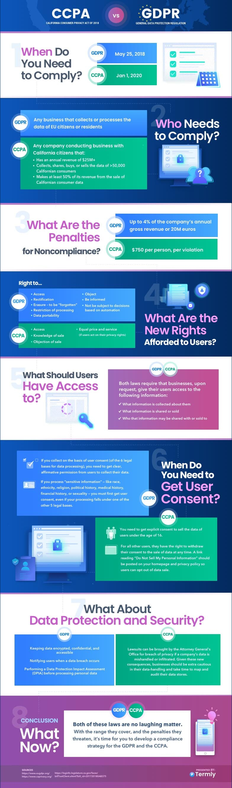 infographic-ccpa-vs-gdpr