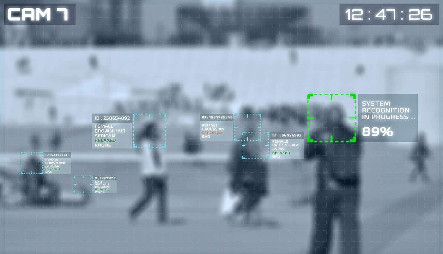 Facial recognition technology on people showing EU NGOs calling a ban on biometric surveillance