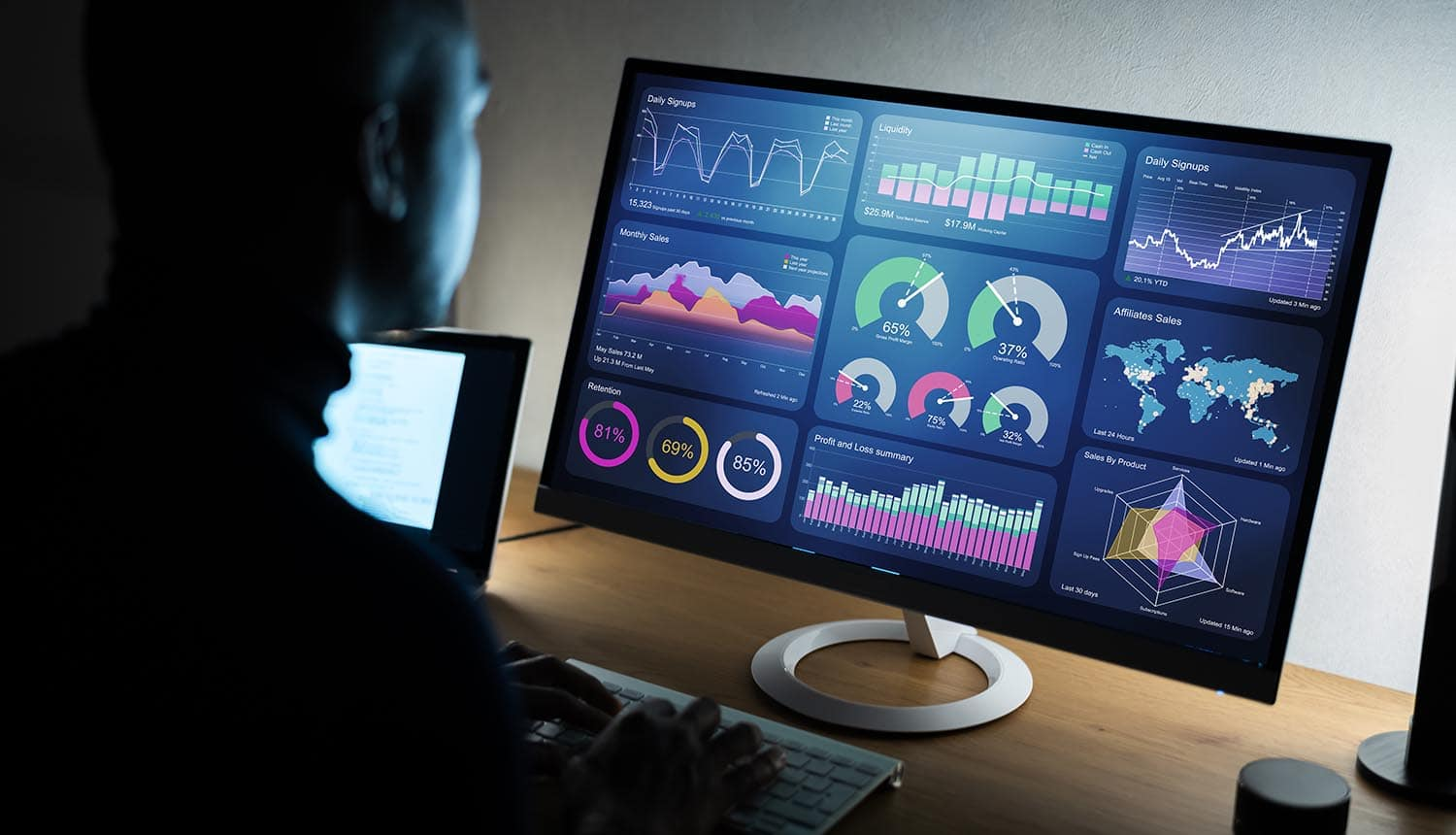 Analyst working late using dashboard to look at SIEM rules and threat coverage