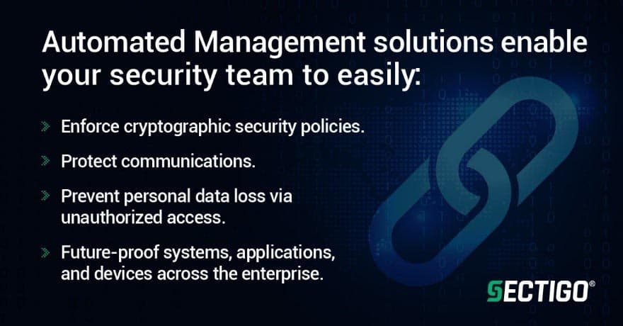 Automated management solutions enable your security team to easily