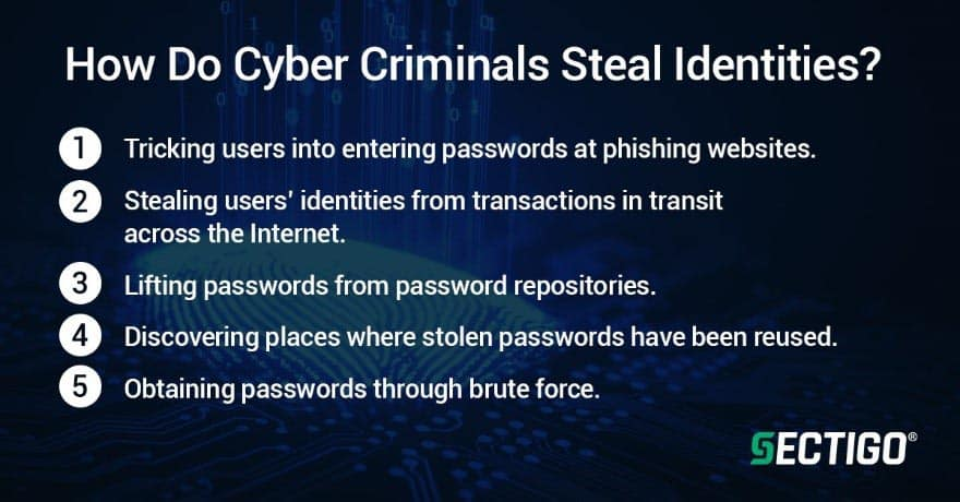 How do cyber criminals steal identities?